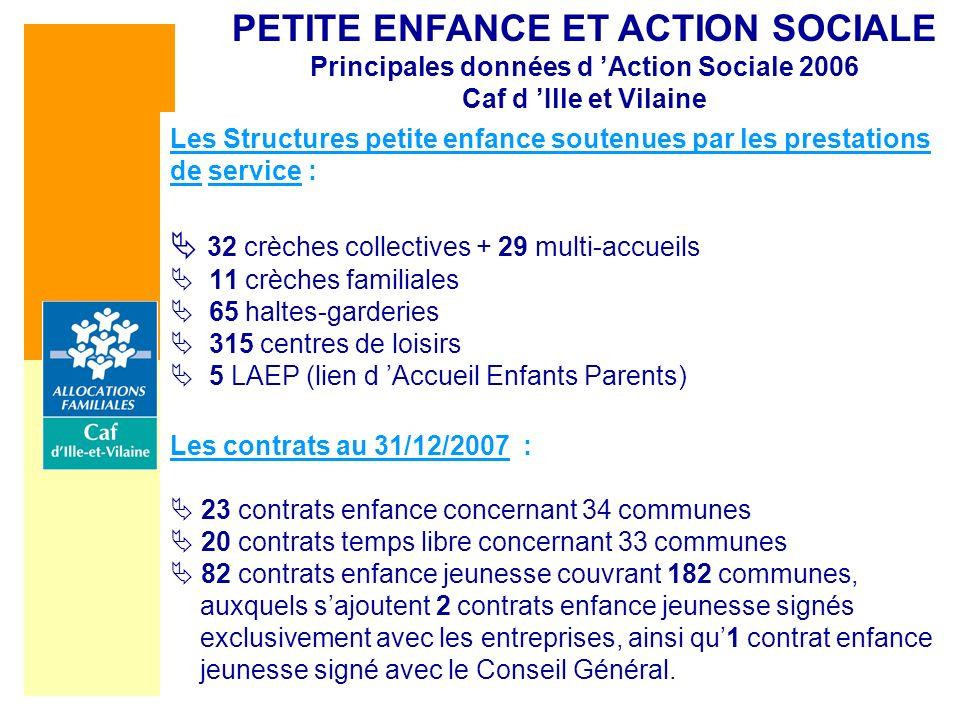 14 Les Structures petite enfance soutenues par les prestations de service : 32 crèches collectives + 29 multi-accueils 11 crèches familiales 65 haltes