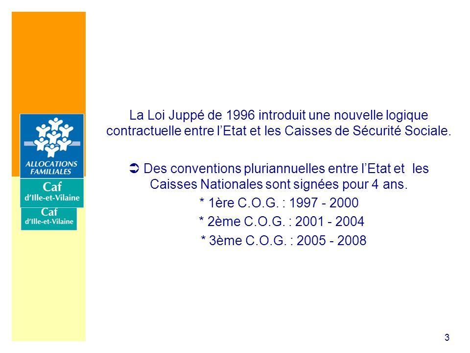 3 La Loi Juppé de 1996 introduit une nouvelle logique contractuelle entre lEtat et les Caisses de Sécurité Sociale. Des conventions pluriannuelles ent