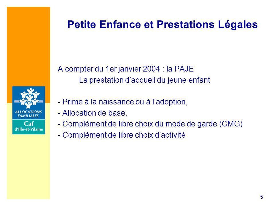 5 A compter du 1er janvier 2004 : la PAJE La prestation daccueil du jeune enfant - Prime à la naissance ou à ladoption, - Allocation de base, - Complé