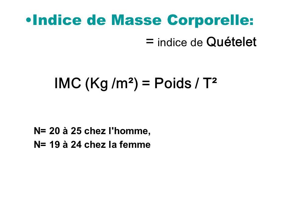 Indice de Masse Corporelle : = indice de Quételet IMC (Kg /m²) = Poids / T² N= 20 à 25 chez l'homme, N= 19 à 24 chez la femme