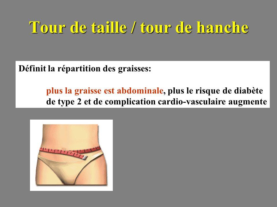 Tour de taille / tour de hanche Définit la répartition des graisses: plus la graisse est abdominale, plus le risque de diabète de type 2 et de complic