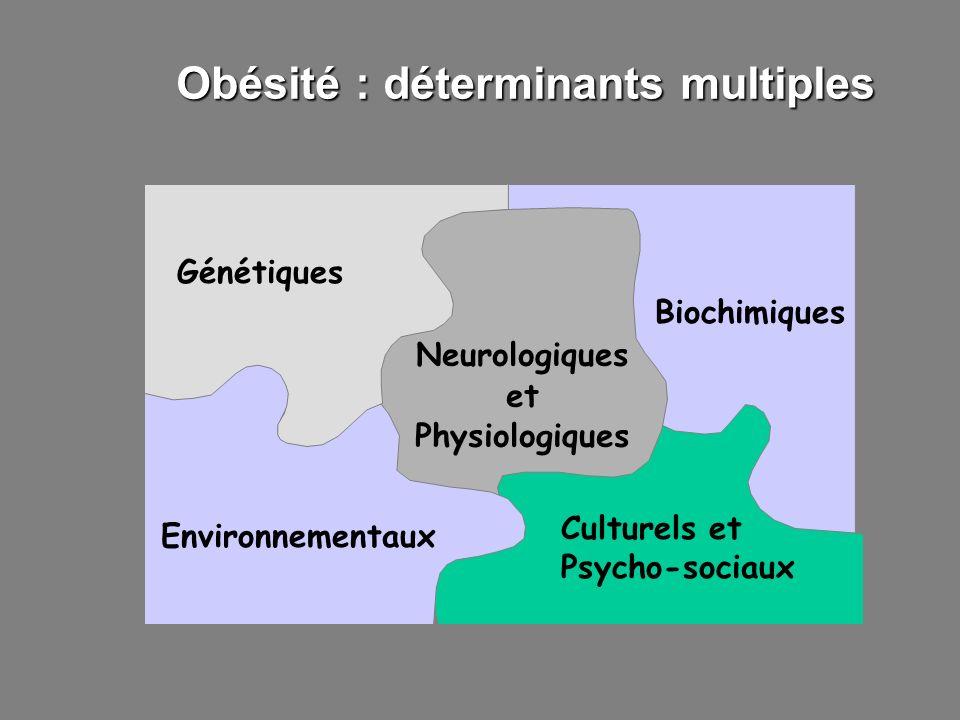 Obésité : déterminants multiples Génétiques Environnementaux Neurologiques et Physiologiques Biochimiques Culturels et Psycho-sociaux