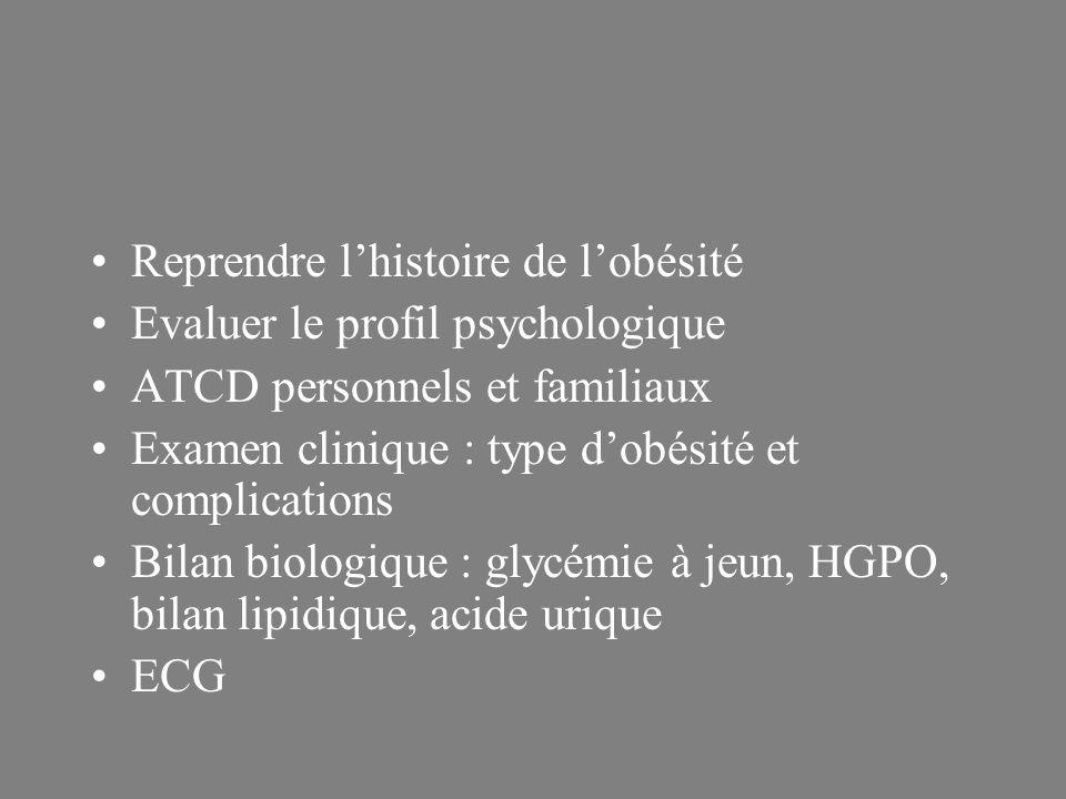 Reprendre lhistoire de lobésité Evaluer le profil psychologique ATCD personnels et familiaux Examen clinique : type dobésité et complications Bilan bi