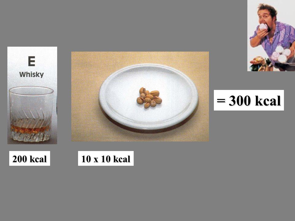 10 x 10 kcal 200 kcal = 300 kcal