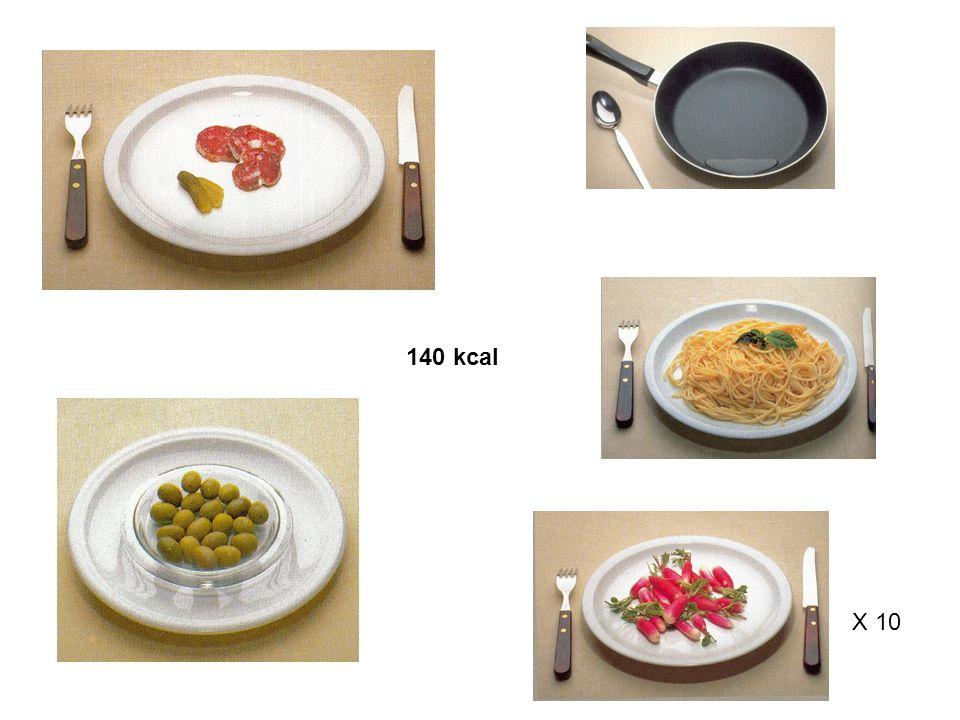 140 kcal X 10