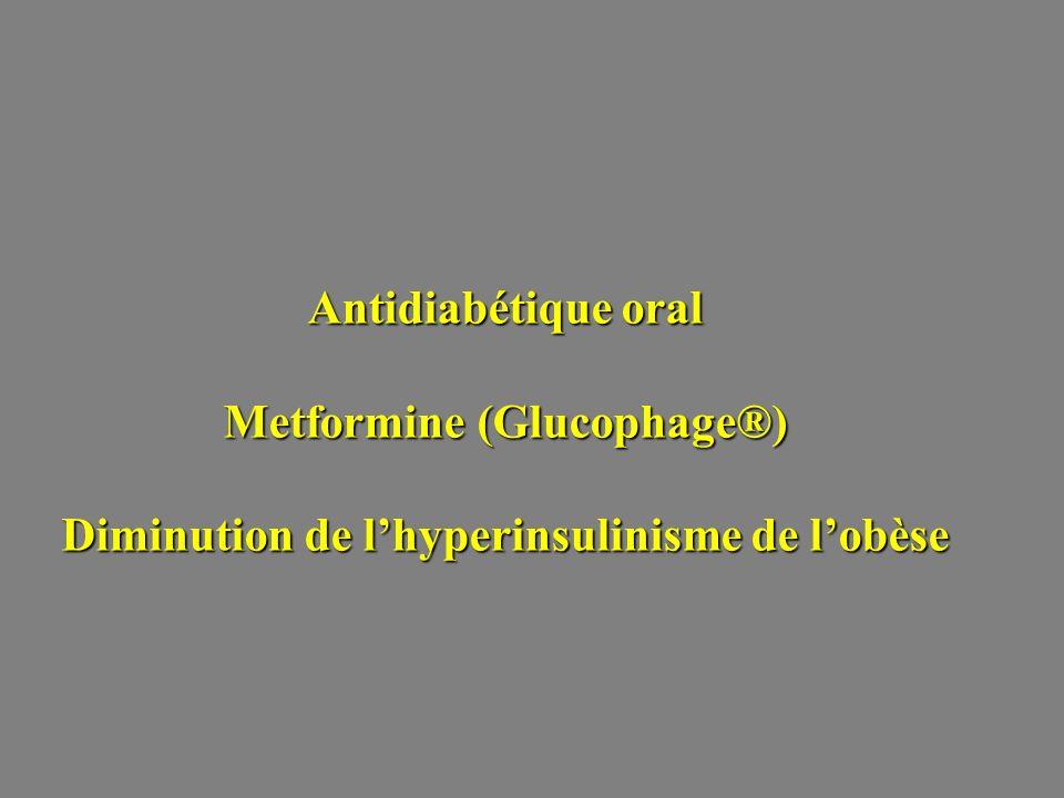 Antidiabétique oral Metformine (Glucophage®) Diminution de lhyperinsulinisme de lobèse
