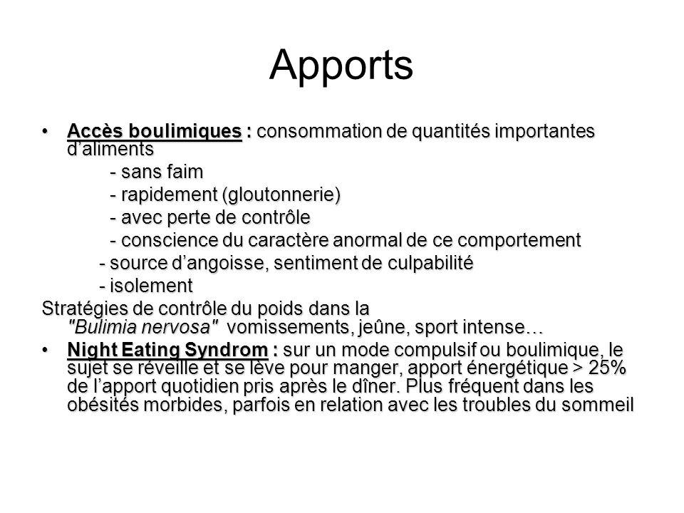 Apports Accès boulimiques : consommation de quantités importantes dalimentsAccès boulimiques : consommation de quantités importantes daliments - sans