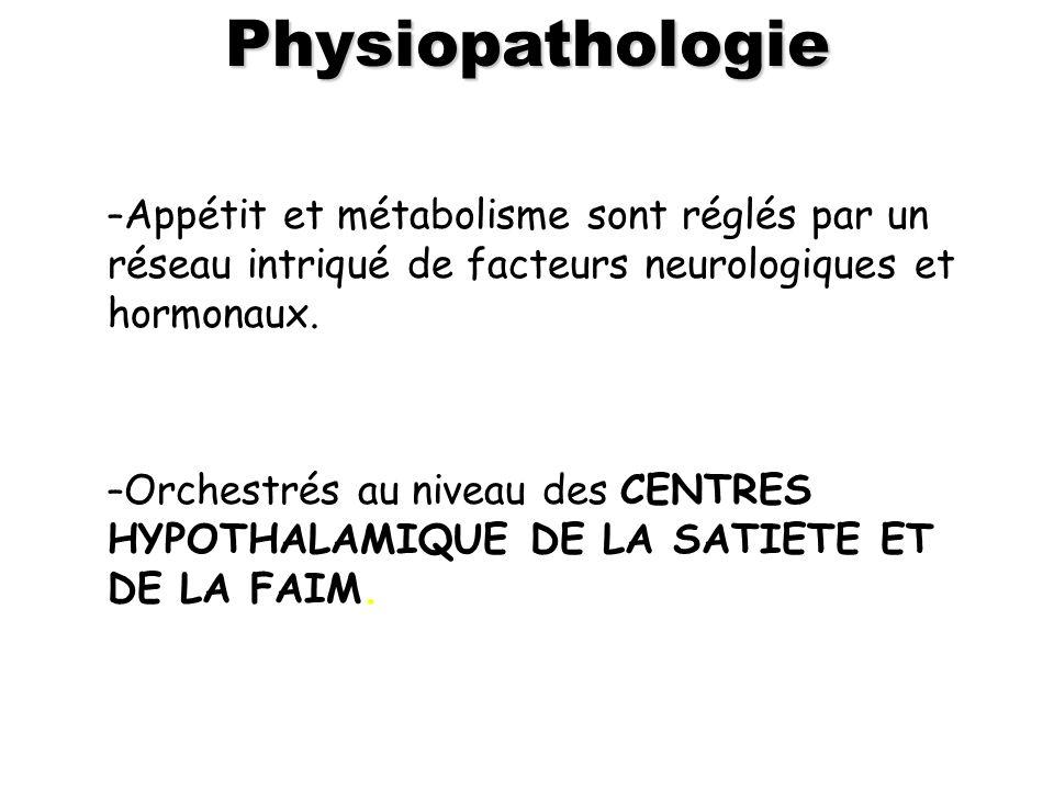 Physiopathologie – Appétit et métabolisme sont réglés par un réseau intriqué de facteurs neurologiques et hormonaux. – Orchestrés au niveau des CENTRE