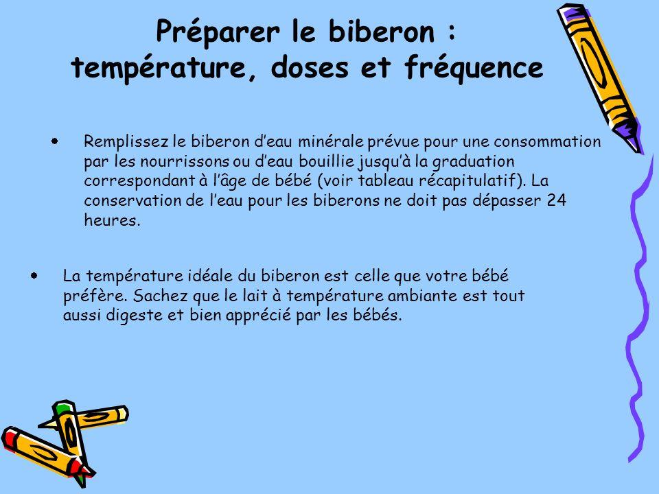 Préparer le biberon : température, doses et fréquence Remplissez le biberon deau minérale prévue pour une consommation par les nourrissons ou deau bou