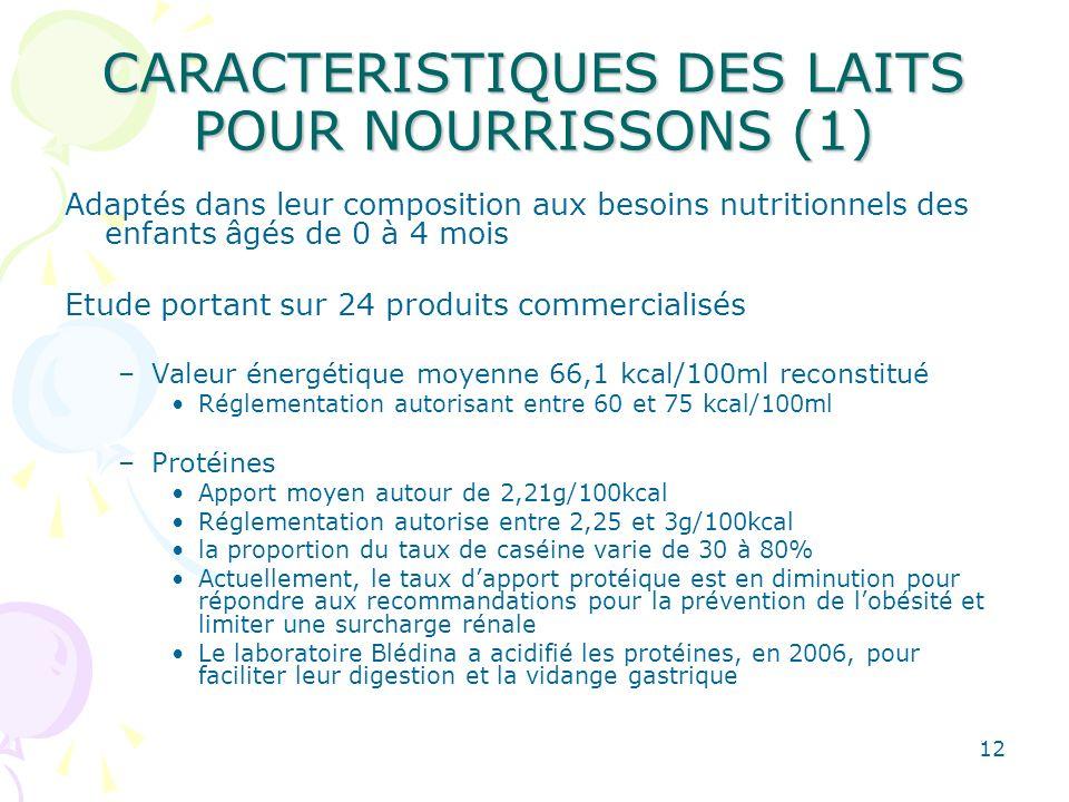 12 CARACTERISTIQUES DES LAITS POUR NOURRISSONS (1) Adaptés dans leur composition aux besoins nutritionnels des enfants âgés de 0 à 4 mois Etude portan