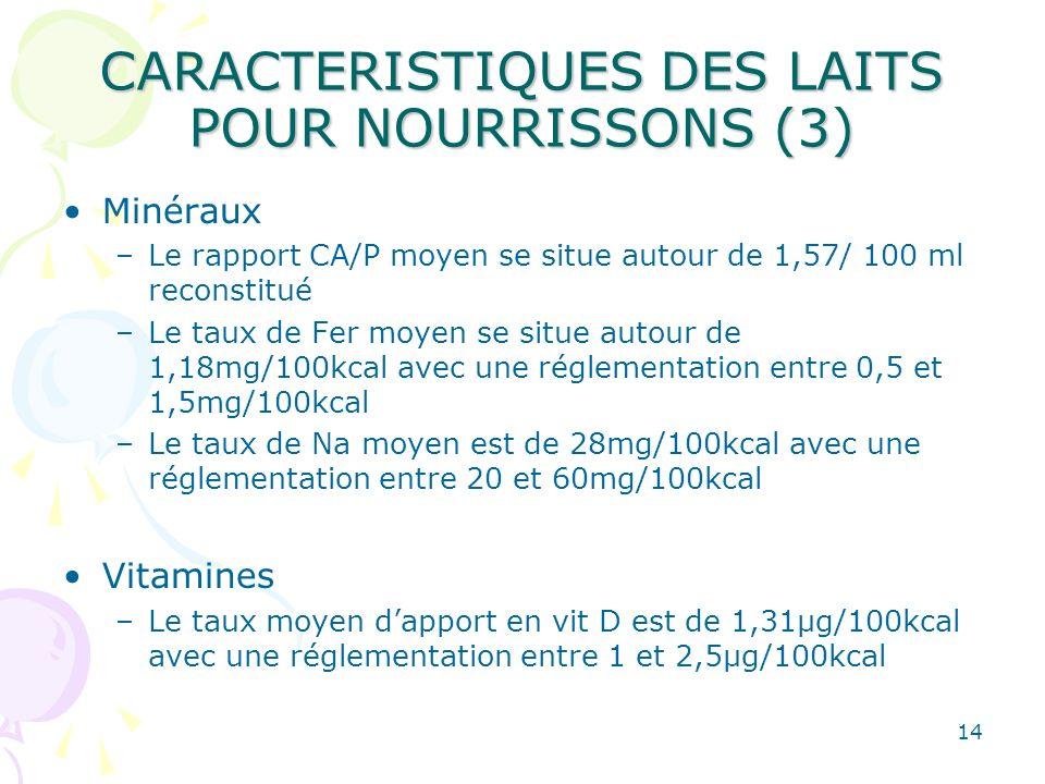 14 CARACTERISTIQUES DES LAITS POUR NOURRISSONS (3) Minéraux –Le rapport CA/P moyen se situe autour de 1,57/ 100 ml reconstitué –Le taux de Fer moyen s