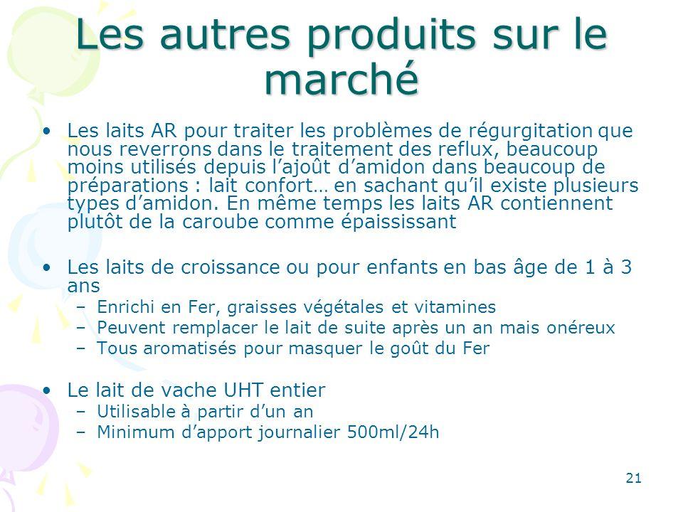 21 Les autres produits sur le marché Les laits AR pour traiter les problèmes de régurgitation que nous reverrons dans le traitement des reflux, beauco