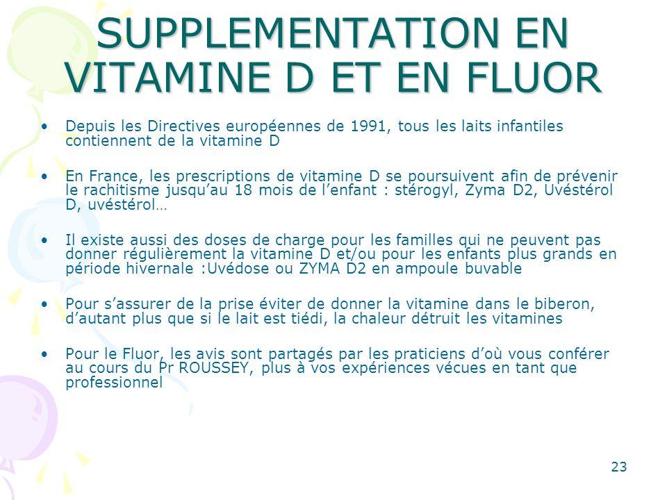 23 SUPPLEMENTATION EN VITAMINE D ET EN FLUOR Depuis les Directives européennes de 1991, tous les laits infantiles contiennent de la vitamine D En Fran