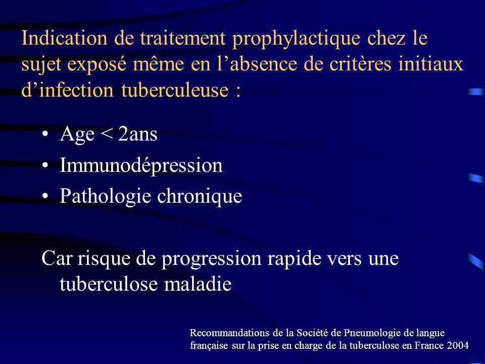 Indication de traitement prophylactique chez le sujet exposé même en labsence de critères initiaux dinfection tuberculeuse : Age < 2ans Immunodépressi