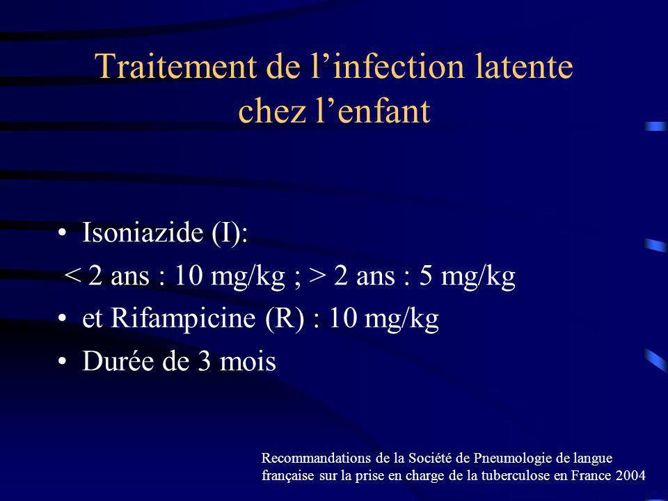 Traitement de linfection latente chez lenfant Isoniazide (I): 2 ans : 5 mg/kg et Rifampicine (R) : 10 mg/kg Durée de 3 mois Recommandations de la Société de Pneumologie de langue française sur la prise en charge de la tuberculose en France 2004