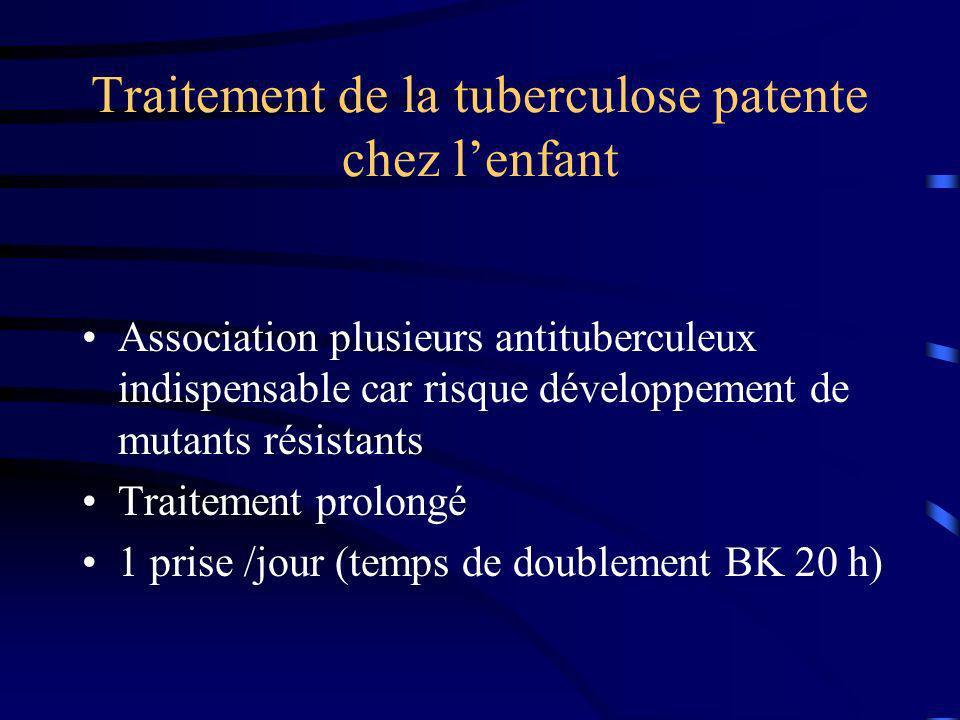 Traitement de la tuberculose patente chez lenfant Association plusieurs antituberculeux indispensable car risque développement de mutants résistants Traitement prolongé 1 prise /jour (temps de doublement BK 20 h)