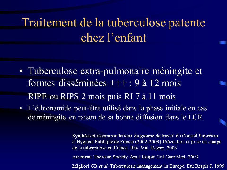 Traitement de la tuberculose patente chez lenfant Tuberculose extra-pulmonaire méningite et formes disséminées +++ : 9 à 12 mois RIPE ou RIPS 2 mois puis RI 7 à 11 mois Léthionamide peut-être utilisé dans la phase initiale en cas de méningite en raison de sa bonne diffusion dans le LCR Synthèse et recommandations du groupe de travail du Conseil Supérieur dHygiène Publique de France (2002-2003).