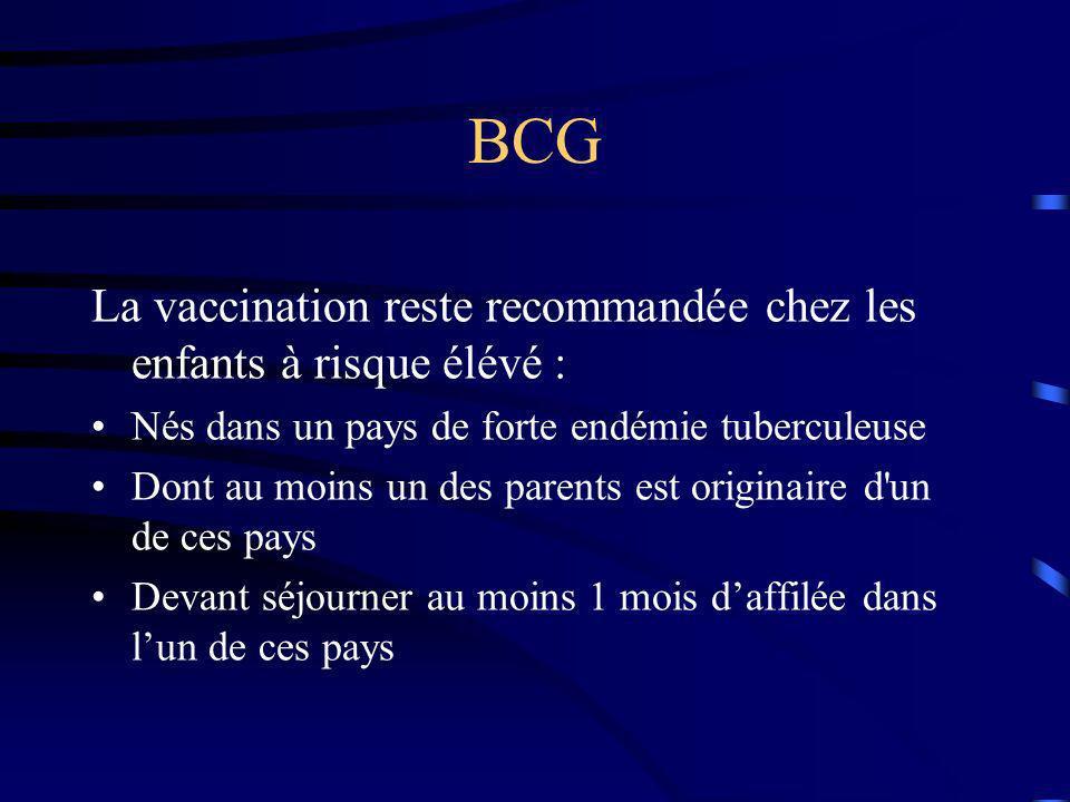 BCG La vaccination reste recommandée chez les enfants à risque élévé : Nés dans un pays de forte endémie tuberculeuse Dont au moins un des parents est originaire d un de ces pays Devant séjourner au moins 1 mois daffilée dans lun de ces pays
