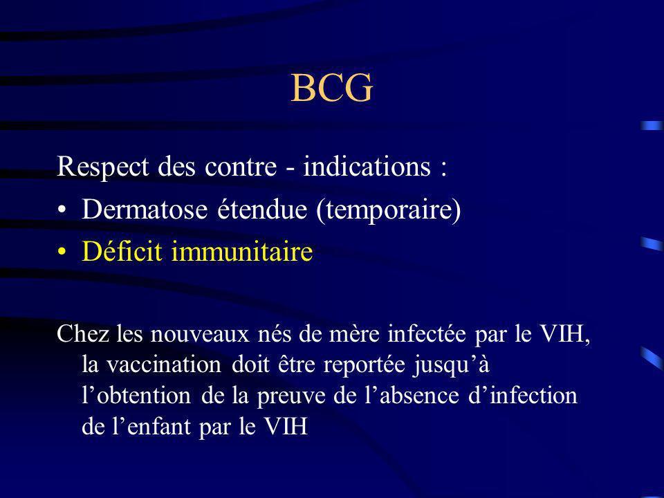 BCG Respect des contre - indications : Dermatose étendue (temporaire) Déficit immunitaire Chez les nouveaux nés de mère infectée par le VIH, la vaccination doit être reportée jusquà lobtention de la preuve de labsence dinfection de lenfant par le VIH