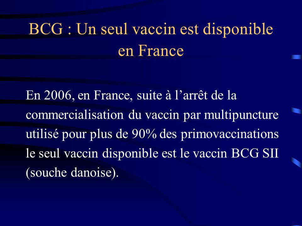 BCG : Un seul vaccin est disponible en France En 2006, en France, suite à larrêt de la commercialisation du vaccin par multipuncture utilisé pour plus de 90% des primovaccinations le seul vaccin disponible est le vaccin BCG SII (souche danoise).