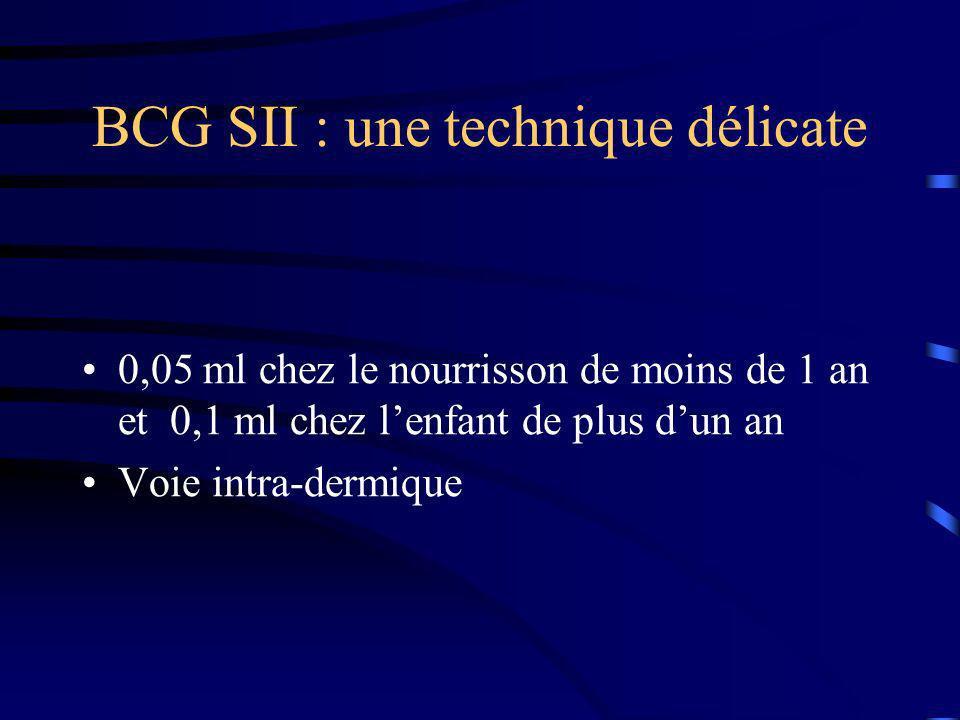 BCG SII : une technique délicate 0,05 ml chez le nourrisson de moins de 1 an et 0,1 ml chez lenfant de plus dun an Voie intra-dermique