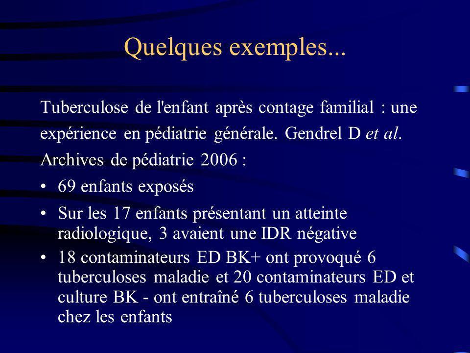 Quelques exemples... Tuberculose de l'enfant après contage familial : une expérience en pédiatrie générale. Gendrel D et al. Archives de pédiatrie 200