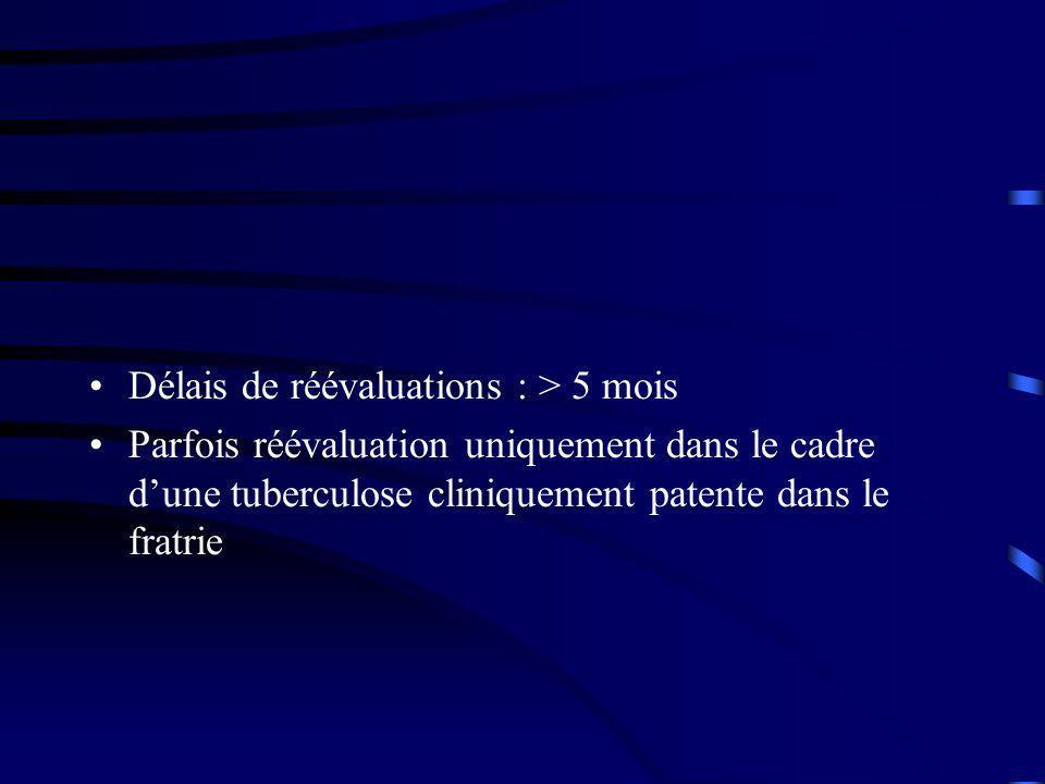 Délais de réévaluations : > 5 mois Parfois réévaluation uniquement dans le cadre dune tuberculose cliniquement patente dans le fratrie