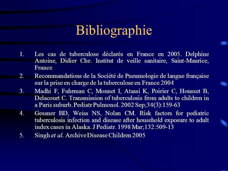 Bibliographie 1.Les cas de tuberculose déclarés en France en 2005. Delphine Antoine, Didier Che. Institut de veille sanitaire, Saint-Maurice, France 2