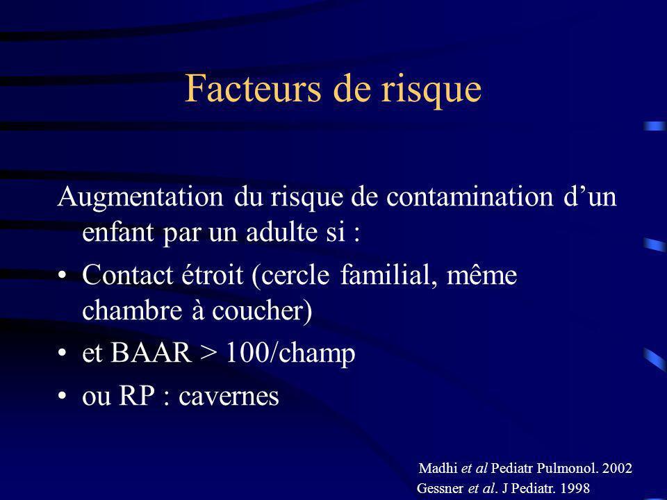 Facteurs de risque Augmentation du risque de contamination dun enfant par un adulte si : Contact étroit (cercle familial, même chambre à coucher) et BAAR > 100/champ ou RP : cavernes Madhi et al Pediatr Pulmonol.
