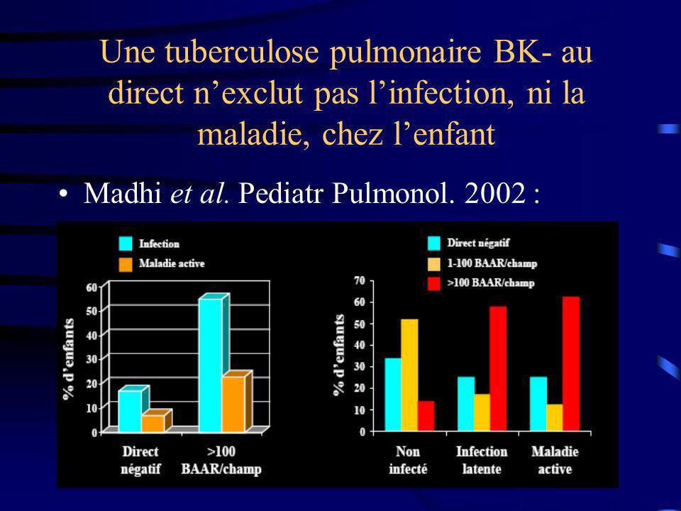 Une tuberculose pulmonaire BK- au direct nexclut pas linfection, ni la maladie, chez lenfant Madhi et al. Pediatr Pulmonol. 2002 :