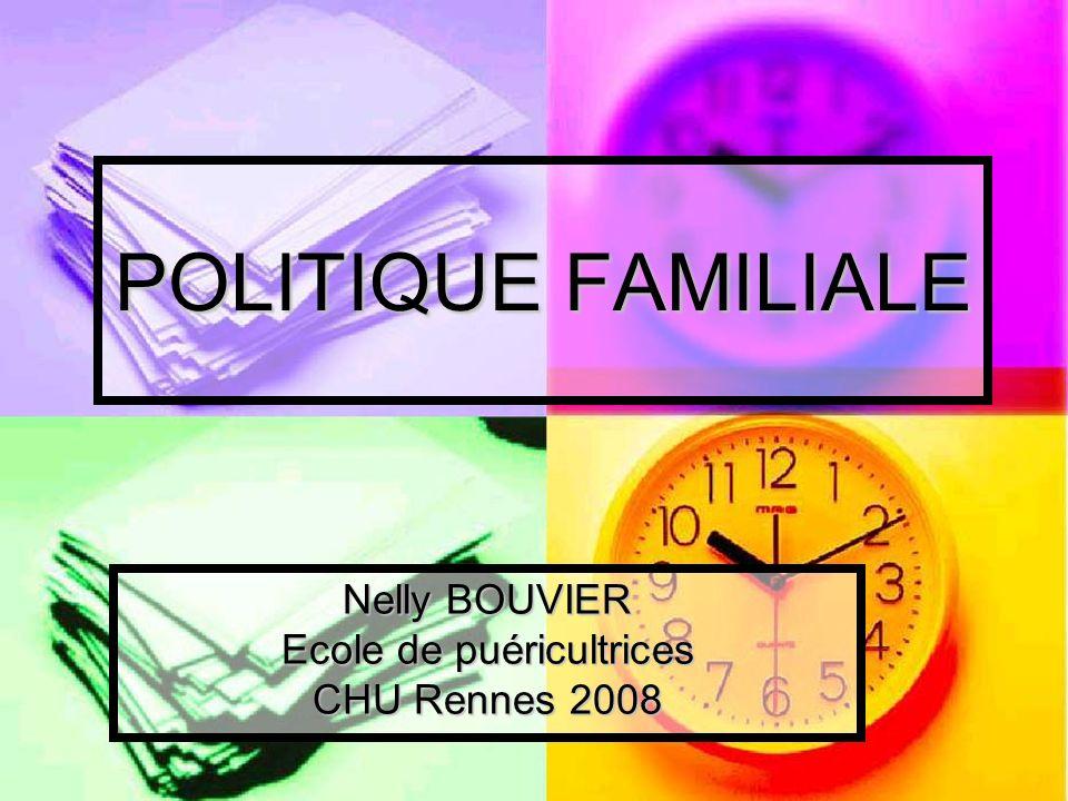 POLITIQUE FAMILIALE Nelly BOUVIER Ecole de puéricultrices CHU Rennes 2008