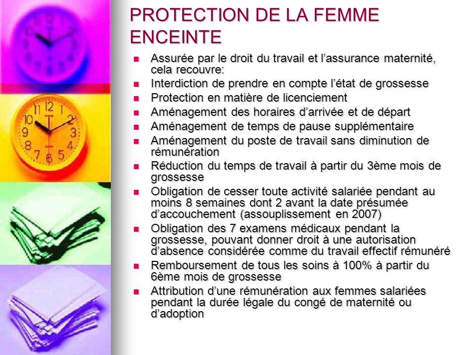 PROTECTION DE LA FEMME ENCEINTE Assurée par le droit du travail et lassurance maternité, cela recouvre: Assurée par le droit du travail et lassurance
