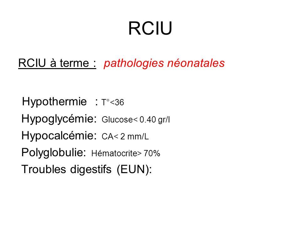 RCIU RCIU à terme : pathologies néonatales Hypothermie : T°<36 Hypoglycémie: Glucose< 0.40 gr/l Hypocalcémie: CA< 2 mm/L Polyglobulie: Hématocrite> 70