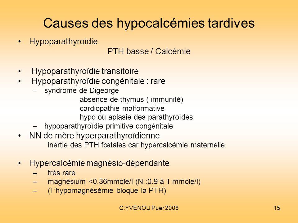 C.YVENOU Puer 200815 Causes des hypocalcémies tardives Hypoparathyroïdie PTH basse / Calcémie Hypoparathyroïdie transitoire Hypoparathyroïdie congénit