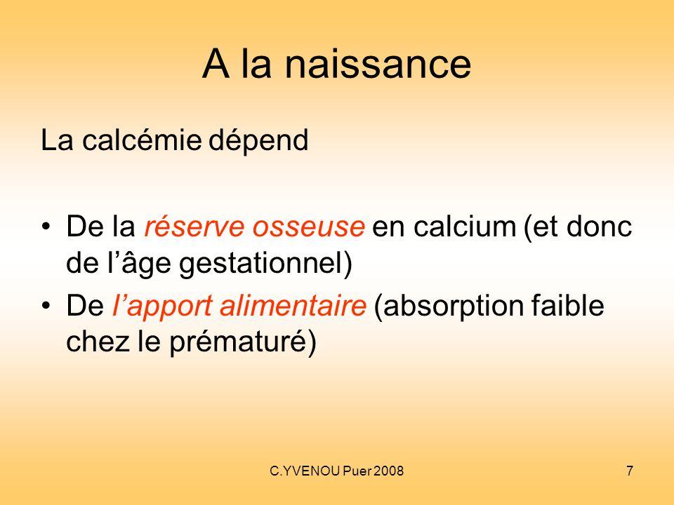 C.YVENOU Puer 20087 A la naissance La calcémie dépend De la réserve osseuse en calcium (et donc de lâge gestationnel) De lapport alimentaire (absorpti