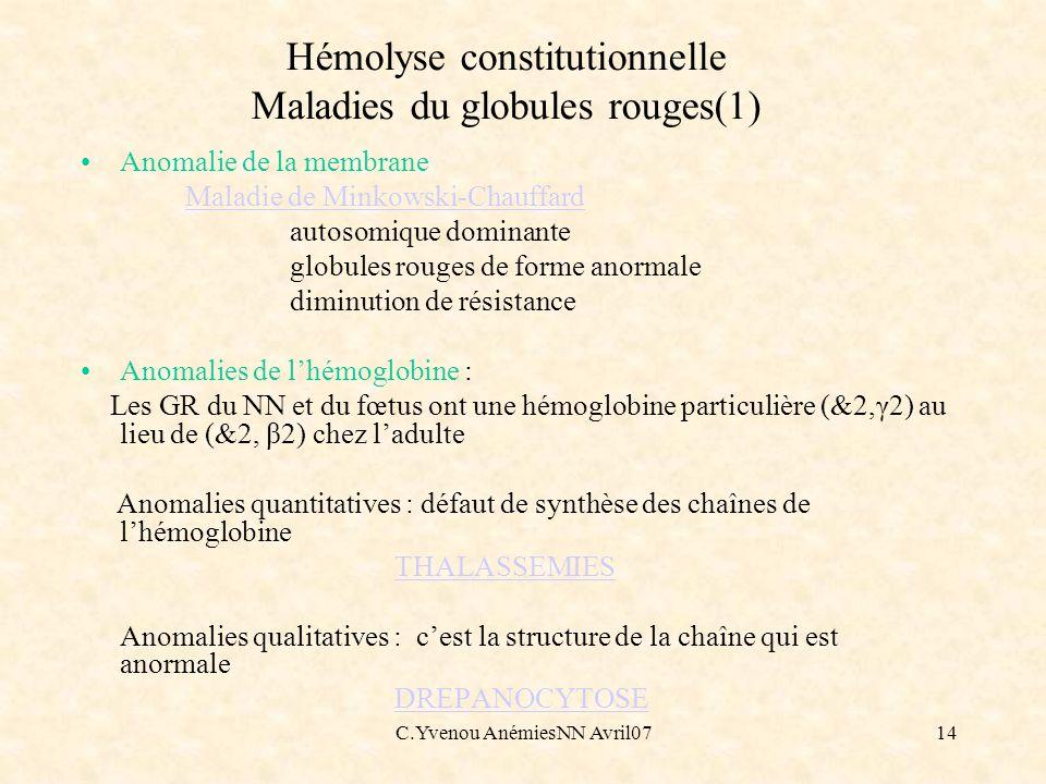 C.Yvenou AnémiesNN Avril0714 Hémolyse constitutionnelle Maladies du globules rouges(1) Anomalie de la membrane Maladie de Minkowski-Chauffard autosomi