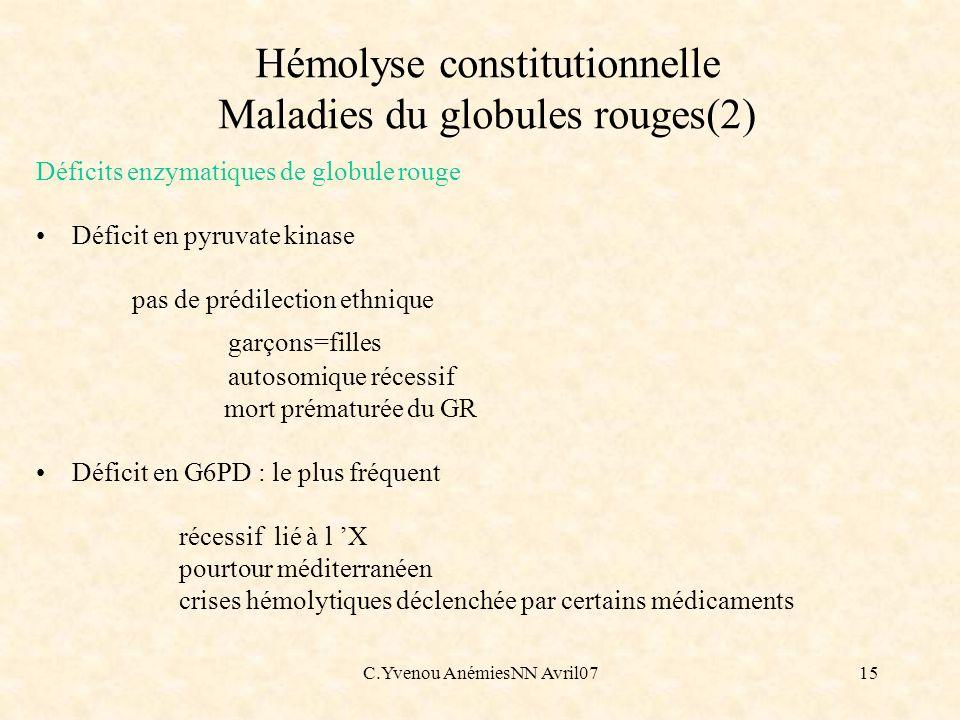 C.Yvenou AnémiesNN Avril0715 Hémolyse constitutionnelle Maladies du globules rouges(2) Déficits enzymatiques de globule rouge Déficit en pyruvate kina