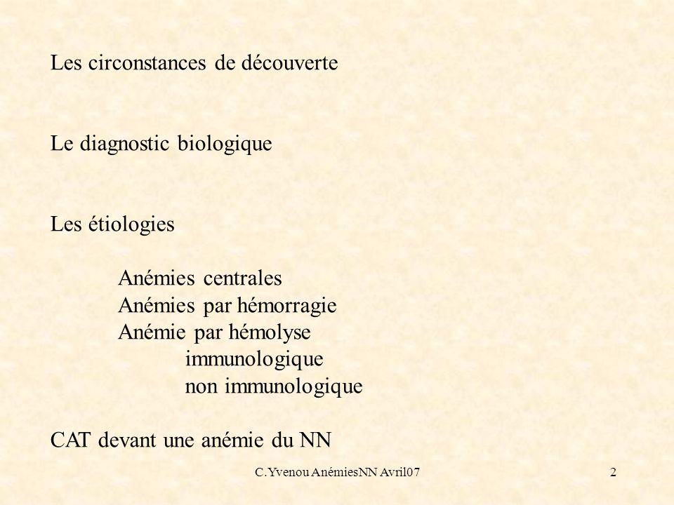 C.Yvenou AnémiesNN Avril0713 Hémolyse : causes non immunologiques Toxiques Vitamine K synthétique Naphtalène (boules à mites) certains dérivés nitrés Sulfamides Infectieuses virales : rubéole, CMV, parvovirus B19 bactériennes : listériose, streptocoque parasitaires : toxoplasmose