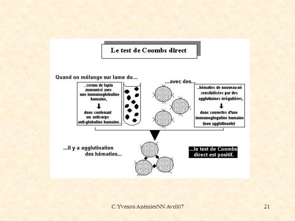 C.Yvenou AnémiesNN Avril0721