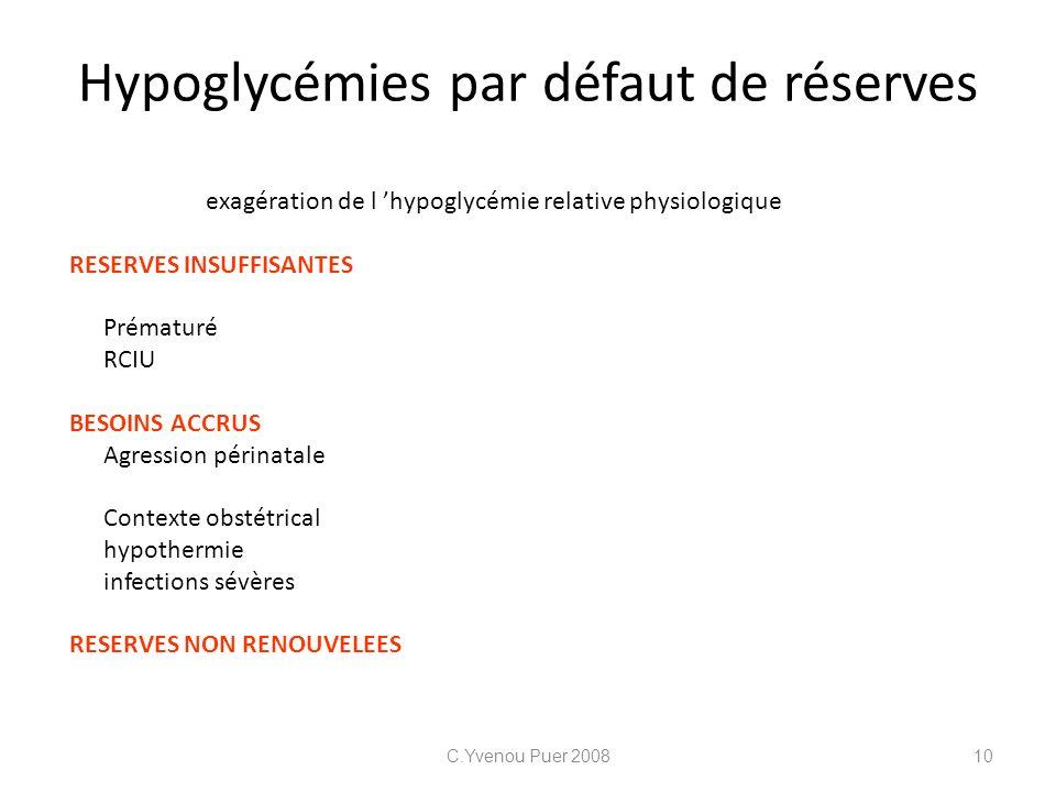 Hypoglycémies par défaut de réserves exagération de l hypoglycémie relative physiologique RESERVES INSUFFISANTES Prématuré RCIU BESOINS ACCRUS Agressi