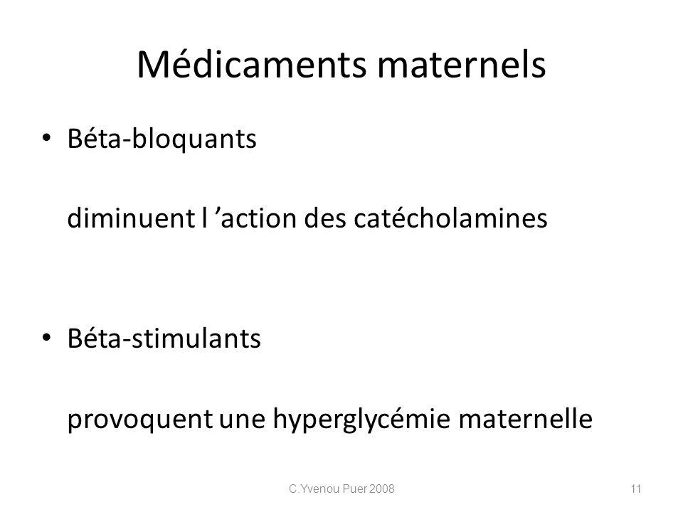 Médicaments maternels Béta-bloquants diminuent l action des catécholamines Béta-stimulants provoquent une hyperglycémie maternelle C.Yvenou Puer 20081