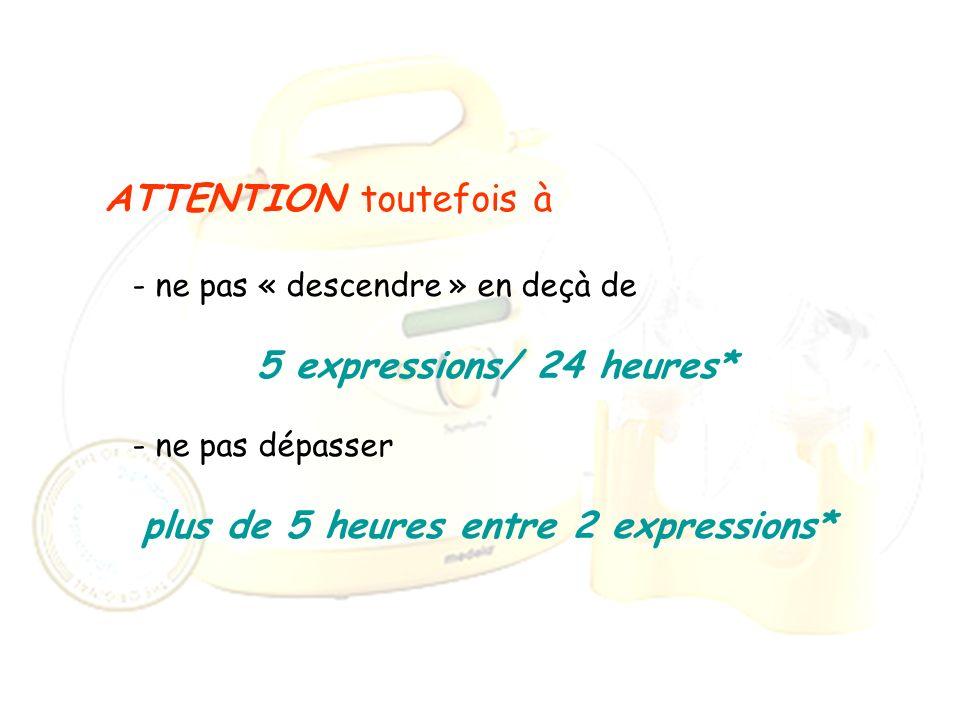 ATTENTION toutefois à - ne pas « descendre » en deçà de 5 expressions/ 24 heures* - ne pas dépasser plus de 5 heures entre 2 expressions*