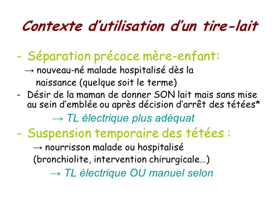 Contexte dutilisation dun tire-lait -Séparation précoce mère-enfant: nouveau-né malade hospitalisé dès la naissance (quelque soit le terme) -Désir de