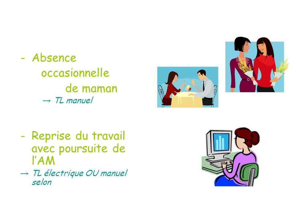 -Absence occasionnelle de maman TL manuel -Reprise du travail avec poursuite de lAM TL électrique OU manuel selon