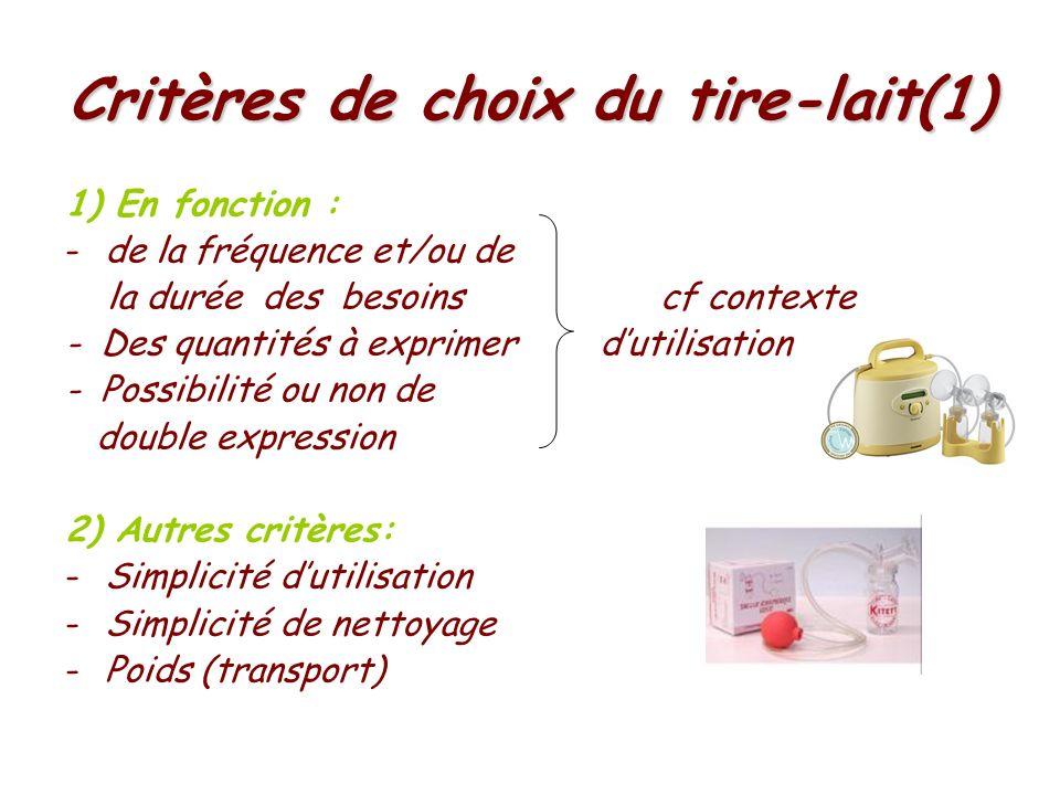 Critères de choix du tire-lait(1) 1) En fonction : -de la fréquence et/ou de la durée des besoins cf contexte - Des quantités à exprimer dutilisation