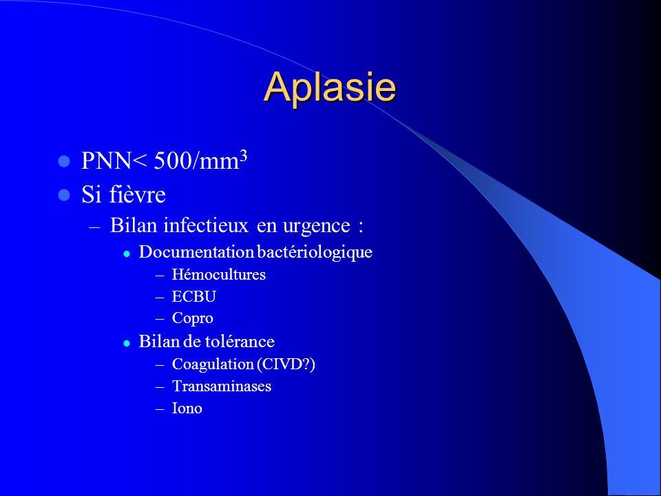 Aplasie PNN< 500/mm 3 Si fièvre – Bilan infectieux en urgence : Documentation bactériologique –Hémocultures –ECBU –Copro Bilan de tolérance –Coagulati