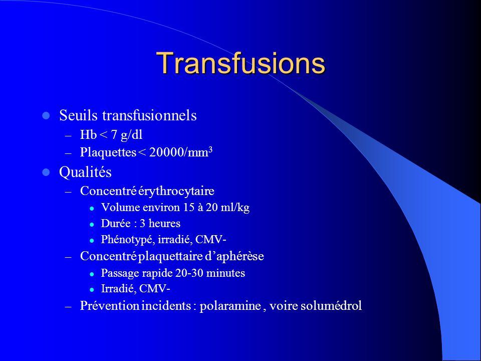 Transfusions Seuils transfusionnels – Hb < 7 g/dl – Plaquettes < 20000/mm 3 Qualités – Concentré érythrocytaire Volume environ 15 à 20 ml/kg Durée : 3 heures Phénotypé, irradié, CMV- – Concentré plaquettaire daphérèse Passage rapide 20-30 minutes Irradié, CMV- – Prévention incidents : polaramine, voire solumédrol