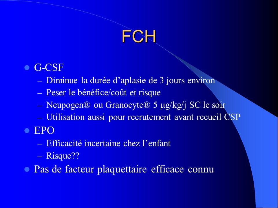 FCH G-CSF – Diminue la durée daplasie de 3 jours environ – Peser le bénéfice/coût et risque – Neupogen® ou Granocyte® 5 g/kg/j SC le soir – Utilisation aussi pour recrutement avant recueil CSP EPO – Efficacité incertaine chez lenfant – Risque?.