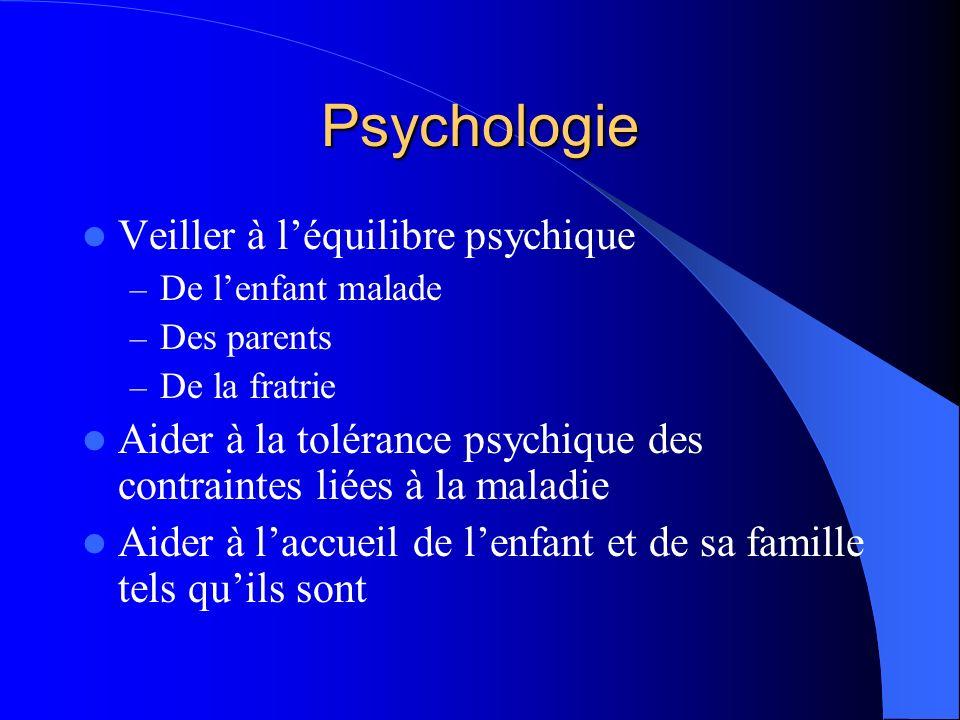 Psychologie Veiller à léquilibre psychique – De lenfant malade – Des parents – De la fratrie Aider à la tolérance psychique des contraintes liées à la maladie Aider à laccueil de lenfant et de sa famille tels quils sont