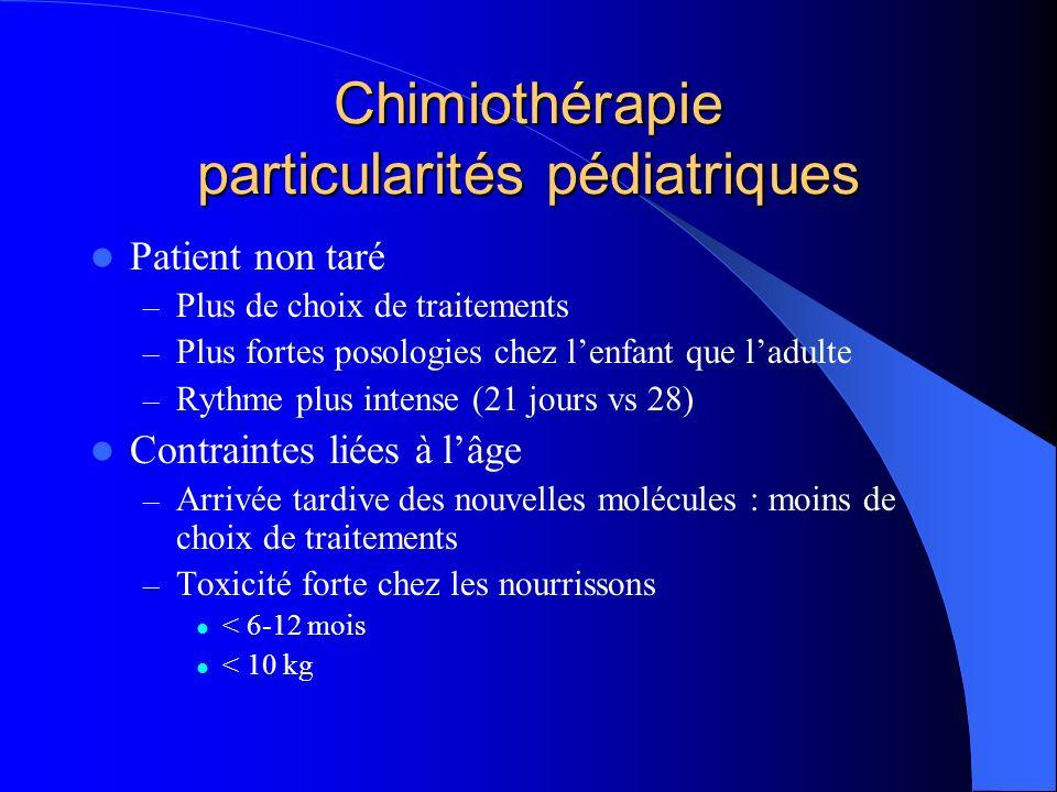 Chimiothérapie particularités pédiatriques Patient non taré – Plus de choix de traitements – Plus fortes posologies chez lenfant que ladulte – Rythme